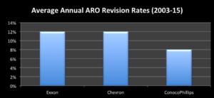 Avg_Rev_Rate